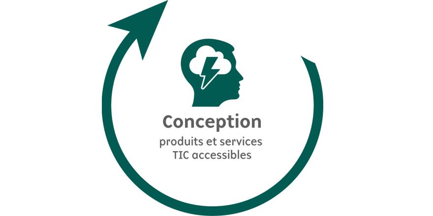 Image Conception produits et services tic accessibles